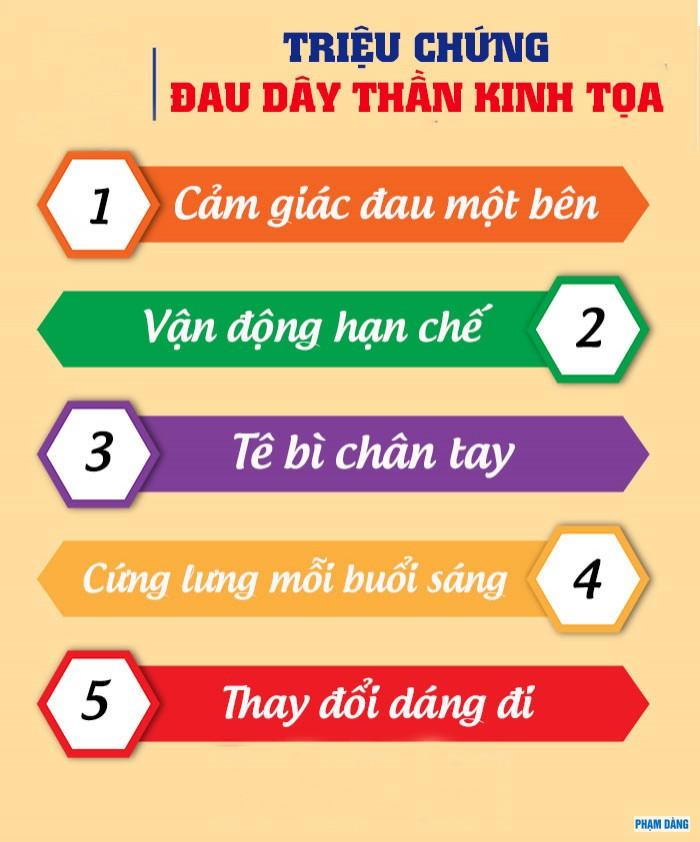 30-dau-day-than-kinh-toa-nguyen-nhan-bieu-hien-va-cach-dieu-tri-benh-3.jpg